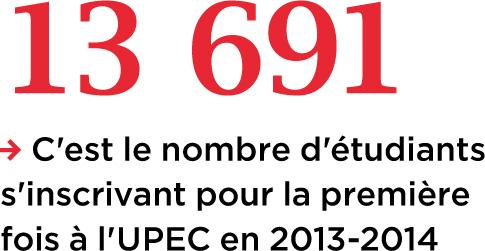 Chiffres des inscriptions à l'UPEC